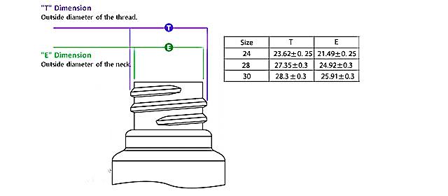 Medir los diferentes tamaños de cuello de frasco